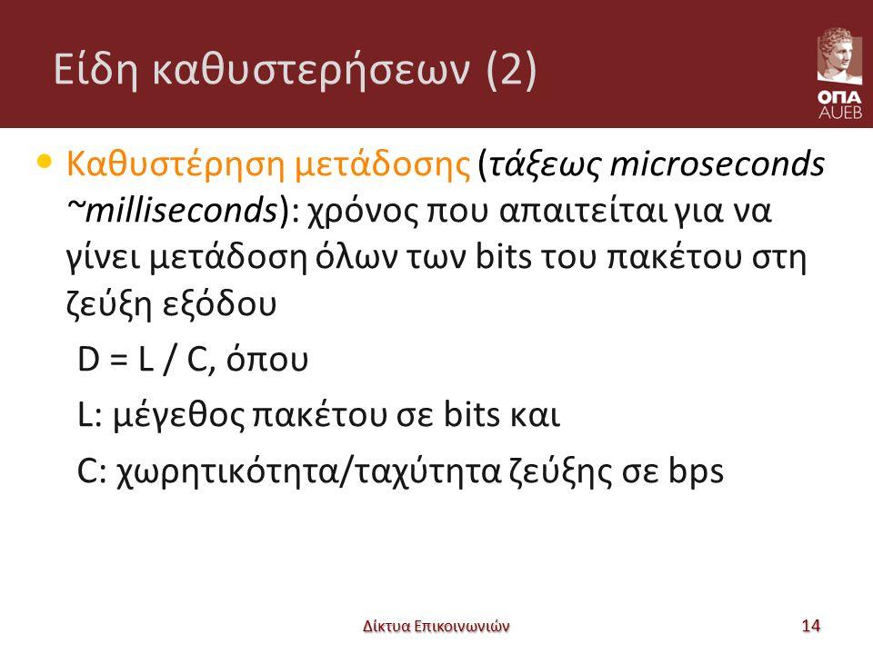 Είδη καθυστερήσεων (2) Καθυστέρηση μετάδοσης (τάξεως microseconds ~milliseconds): χρόνος που απαιτείται για να γίνει μετάδοση όλων των bits του πακέτο