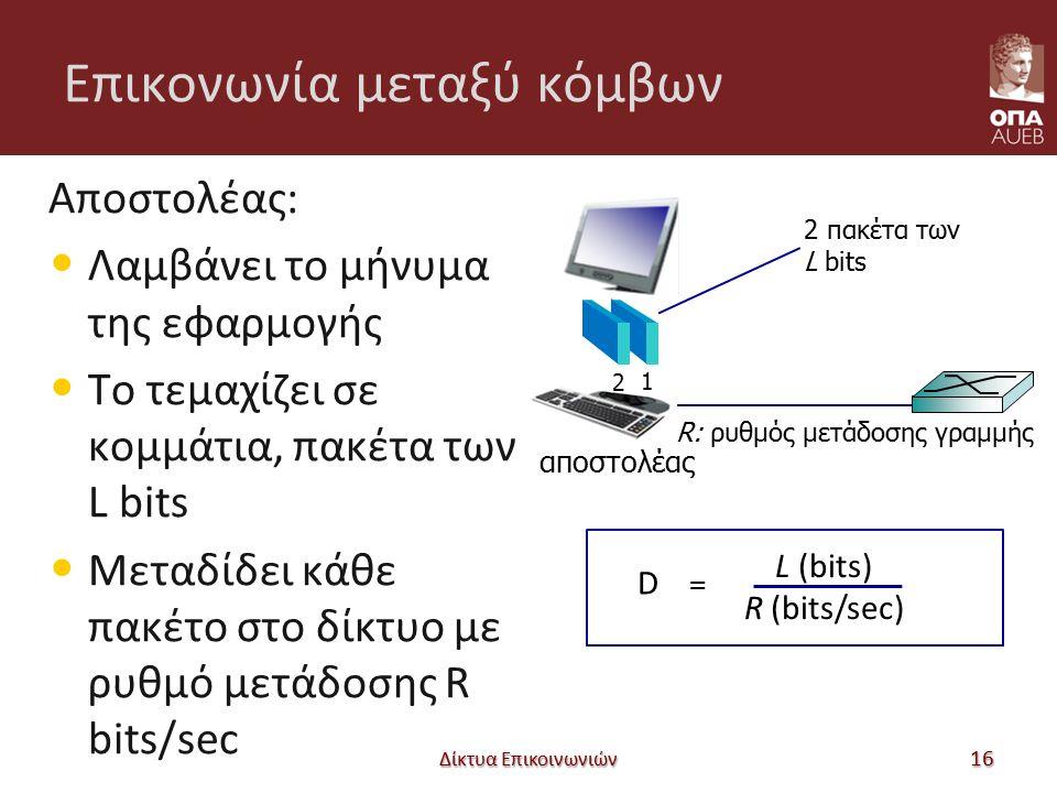 Επικονωνία μεταξύ κόμβων Αποστολέας: Λαμβάνει το μήνυμα της εφαρμογής Το τεμαχίζει σε κομμάτια, πακέτα των L bits Μεταδίδει κάθε πακέτο στο δίκτυο με ρυθμό μετάδοσης R bits/sec Δίκτυα Επικοινωνιών 16 R: ρυθμός μετάδοσης γραμμής αποστολέας 1 2 2 πακέτα των L bits D L (bits) R (bits/sec) =