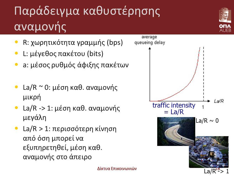 Παράδειγμα καθυστέρησης αναμονής Δίκτυα Επικοινωνιών 18 traffic intensity = La/R R: χωρητικότητα γραμμής (bps) L: μέγεθος πακέτου (bits) a: μέσος ρυθμός άφιξης πακέτων La/R ~ 0: μέση καθ.