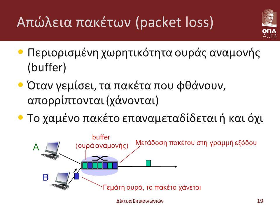 Απώλεια πακέτων (packet loss) Περιορισμένη χωρητικότητα ουράς αναμονής (buffer) Όταν γεμίσει, τα πακέτα που φθάνουν, απορρίπτονται (χάνονται) Το χαμένο πακέτο επαναμεταδίδεται ή και όχι Δίκτυα Επικοινωνιών 19