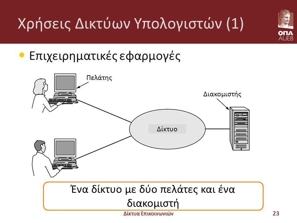 Χρήσεις Δικτύων Υπολογιστών (1) Επιχειρηματικές εφαρμογές Δίκτυα Επικοινωνιών 23 Πελάτης Διακομιστής Δίκτυο Ένα δίκτυο με δύο πελάτες και ένα διακομιστή