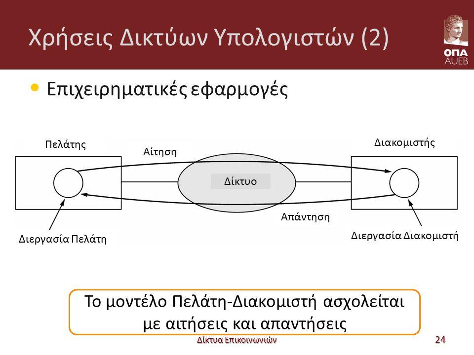 Χρήσεις Δικτύων Υπολογιστών (2) Επιχειρηματικές εφαρμογές Δίκτυα Επικοινωνιών 24 Το μοντέλο Πελάτη-Διακομιστή ασχολείται με αιτήσεις και απαντήσεις Πελάτης Διακομιστής Δίκτυο Διεργασία Πελάτη Διεργασία Διακομιστή Αίτηση Απάντηση