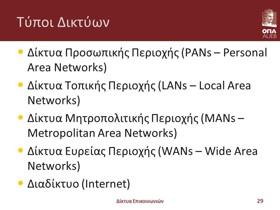 Τύποι Δικτύων Δίκτυα Προσωπικής Περιοχής (PANs – Personal Area Networks) Δίκτυα Τοπικής Περιοχής (LANs – Local Area Networks) Δίκτυα Μητροπολιτικής Περιοχής (MANs – Metropolitan Area Networks) Δίκτυα Ευρείας Περιοχής (WANs – Wide Area Networks) Διαδίκτυο (Internet) Δίκτυα Επικοινωνιών 29