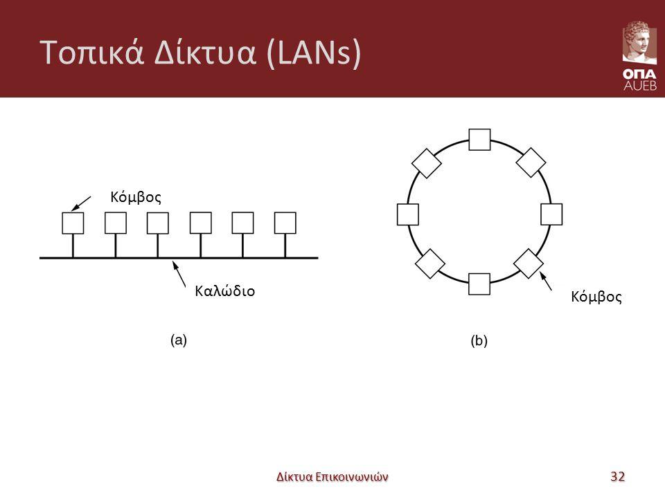 Τοπικά Δίκτυα (LANs) Δίκτυα Επικοινωνιών 32 Κόμβος Καλώδιο