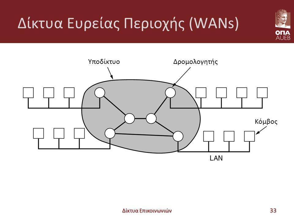 Δίκτυα Ευρείας Περιοχής (WANs) Δίκτυα Επικοινωνιών 33 Κόμβος ΔρομολογητήςΥποδίκτυο
