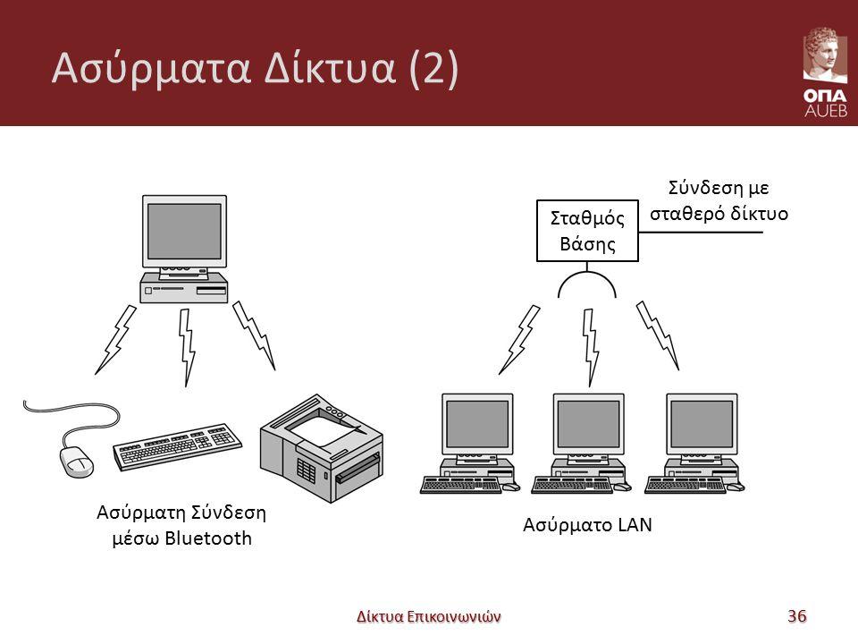 Ασύρματα Δίκτυα (2) Δίκτυα Επικοινωνιών 36 Ασύρματη Σύνδεση μέσω Bluetooth Ασύρματο LAN Σύνδεση με σταθερό δίκτυο Σταθμός Βάσης