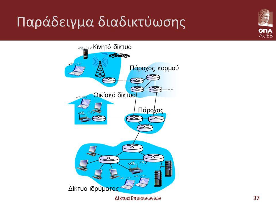 Παράδειγμα διαδικτύωσης Δίκτυα Επικοινωνιών 37
