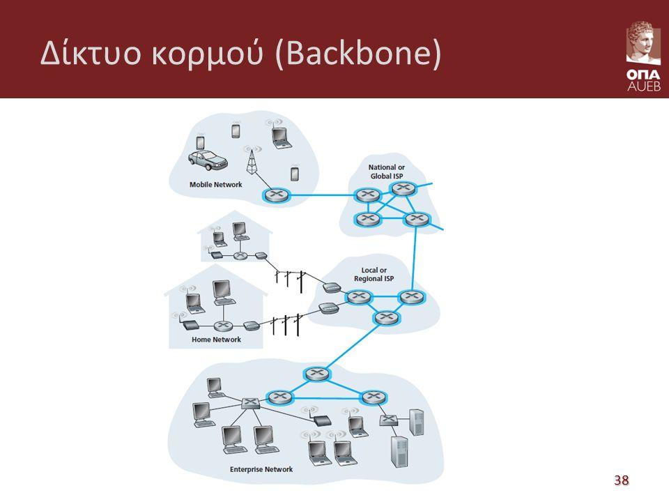 Δίκτυο κορμού (Backbone) Δίκτυα Επικοινωνιών 38