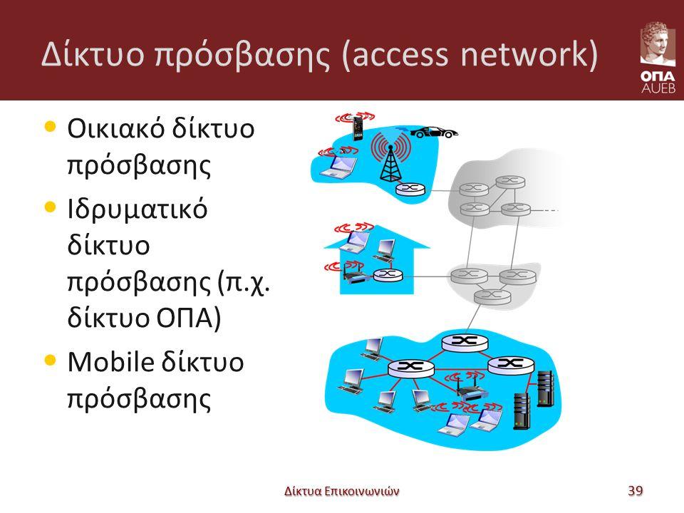Δίκτυο πρόσβασης (access network) Οικιακό δίκτυο πρόσβασης Ιδρυματικό δίκτυο πρόσβασης (π.χ. δίκτυο ΟΠΑ) Mobile δίκτυο πρόσβασης Δίκτυα Επικοινωνιών 3