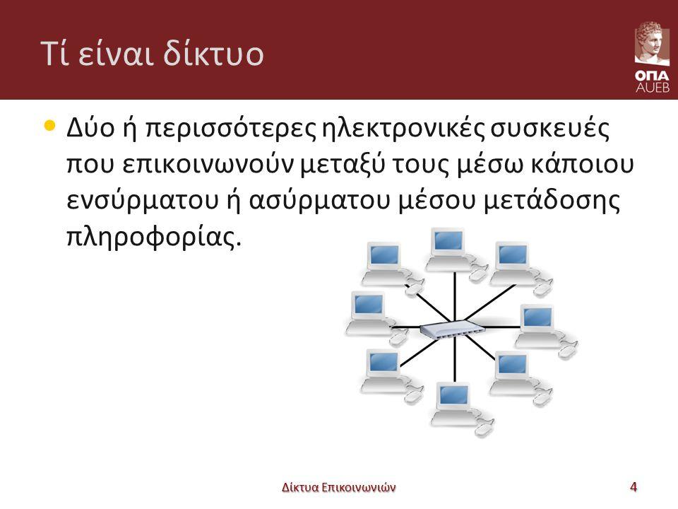 Τί είναι δίκτυο Δύο ή περισσότερες ηλεκτρονικές συσκευές που επικοινωνούν μεταξύ τους μέσω κάποιου ενσύρματου ή ασύρματου μέσου μετάδοσης πληροφορίας.