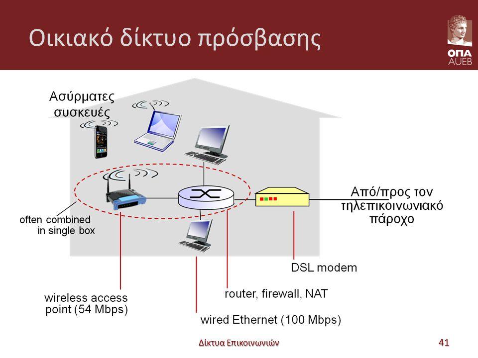 Οικιακό δίκτυο πρόσβασης Δίκτυα Επικοινωνιών 41