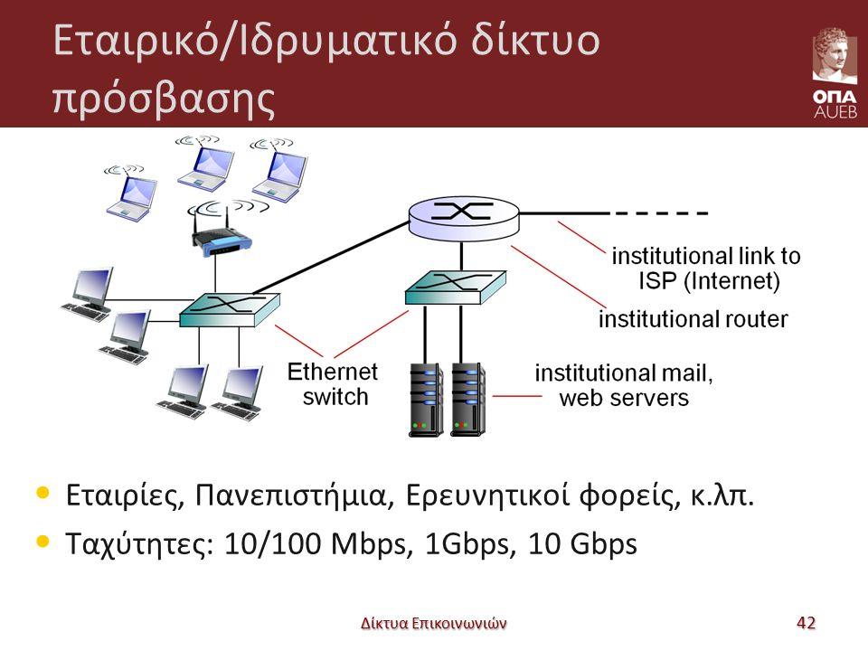 Εταιρικό/Ιδρυματικό δίκτυο πρόσβασης Εταιρίες, Πανεπιστήμια, Ερευνητικοί φορείς, κ.λπ. Ταχύτητες: 10/100 Mbps, 1Gbps, 10 Gbps Δίκτυα Επικοινωνιών 42