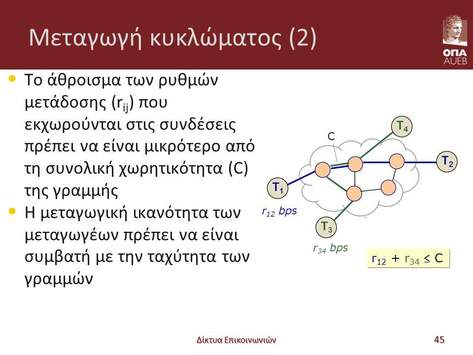 Μεταγωγή κυκλώματος (2) Το άθροισμα των ρυθμών μετάδοσης (r ij ) που εκχωρούνται στις συνδέσεις πρέπει να είναι μικρότερο από τη συνολική χωρητικότητα (C) της γραμμής Η μεταγωγική ικανότητα των μεταγωγέων πρέπει να είναι συμβατή με την ταχύτητα των γραμμών Δίκτυα Επικοινωνιών 45 r 12 + r 34  C