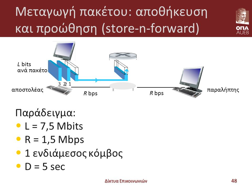 Μεταγωγή πακέτου: αποθήκευση και προώθηση (store-n-forward) Παράδειγμα: L = 7,5 Mbits R = 1,5 Mbps 1 ενδιάμεσος κόμβος D = 5 sec Δίκτυα Επικοινωνιών 48 αποστολέας R bps παραλήπτης 1 2 3 L bits ανά πακέτο R bps 2