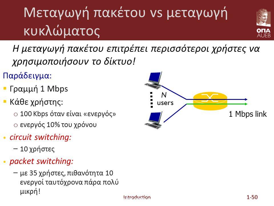 Μεταγωγή πακέτου vs μεταγωγή κυκλώματος Introduction 1-50 Παράδειγμα:  Γραμμή 1 Mbps  Κάθε χρήστης: o 100 Kbps όταν είναι «ενεργός» o ενεργός 10% του χρόνου circuit switching: – 10 χρήστες packet switching: – με 35 χρήστες, πιθανότητα 10 ενεργοί ταυτόχρονα πάρα πολύ μικρή.