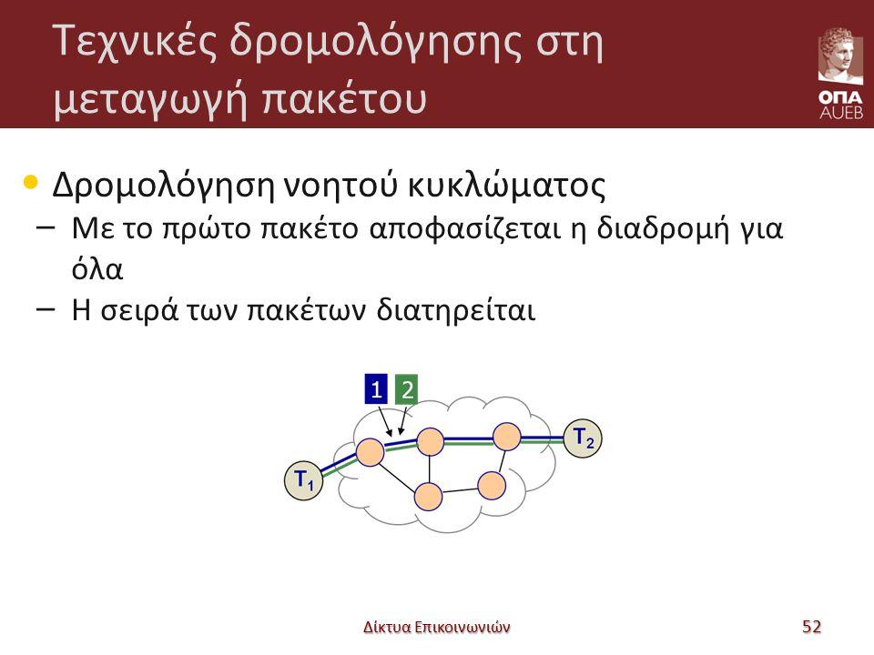 Τεχνικές δρομολόγησης στη μεταγωγή πακέτου Δρομολόγηση νοητού κυκλώματος – Με το πρώτο πακέτο αποφασίζεται η διαδρομή για όλα – Η σειρά των πακέτων διατηρείται Δίκτυα Επικοινωνιών 52