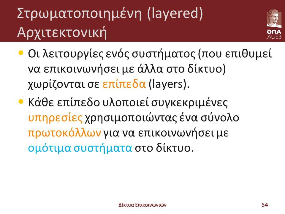 Στρωματοποιημένη (layered) Αρχιτεκτονική Οι λειτουργίες ενός συστήματος (που επιθυμεί να επικοινωνήσει με άλλα στο δίκτυο) χωρίζονται σε επίπεδα (laye