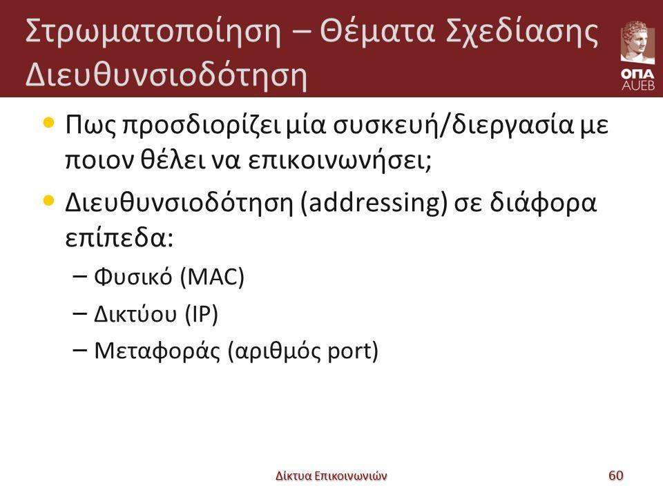 Στρωματοποίηση – Θέματα Σχεδίασης Διευθυνσιοδότηση Πως προσδιορίζει μία συσκευή/διεργασία με ποιον θέλει να επικοινωνήσει; Διευθυνσιοδότηση (addressing) σε διάφορα επίπεδα: – Φυσικό (MAC) – Δικτύου (IP) – Μεταφοράς (αριθμός port) Δίκτυα Επικοινωνιών 60