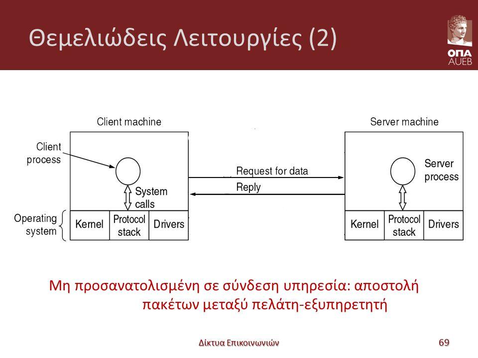 Θεμελιώδεις Λειτουργίες (2) Δίκτυα Επικοινωνιών 69 Μη προσανατολισμένη σε σύνδεση υπηρεσία: αποστολή πακέτων μεταξύ πελάτη-εξυπηρετητή