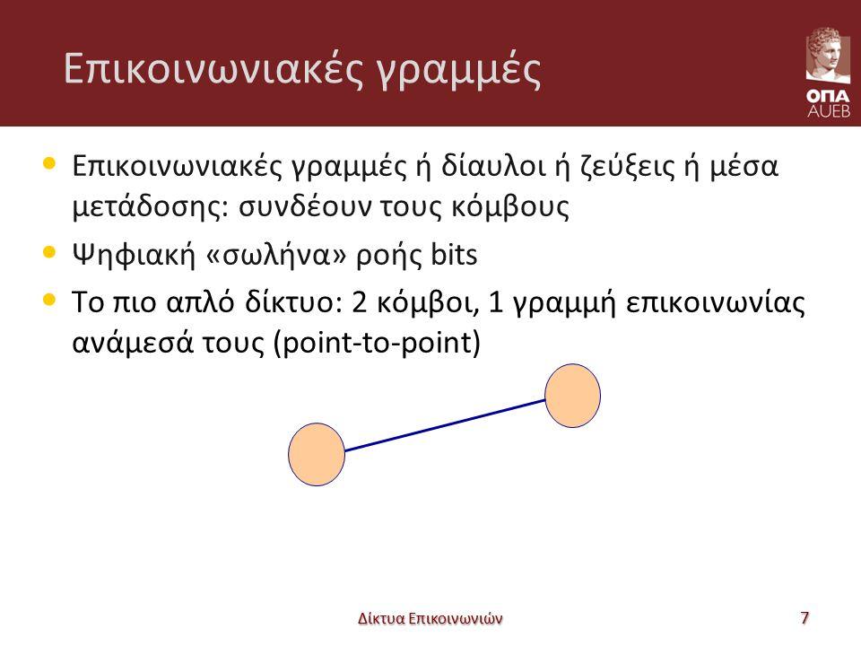 Επικοινωνιακές γραμμές Επικοινωνιακές γραμμές ή δίαυλοι ή ζεύξεις ή μέσα μετάδοσης: συνδέουν τους κόμβους Ψηφιακή «σωλήνα» ροής bits Το πιο απλό δίκτυο: 2 κόμβοι, 1 γραμμή επικοινωνίας ανάμεσά τους (point-to-point) Δίκτυα Επικοινωνιών 7