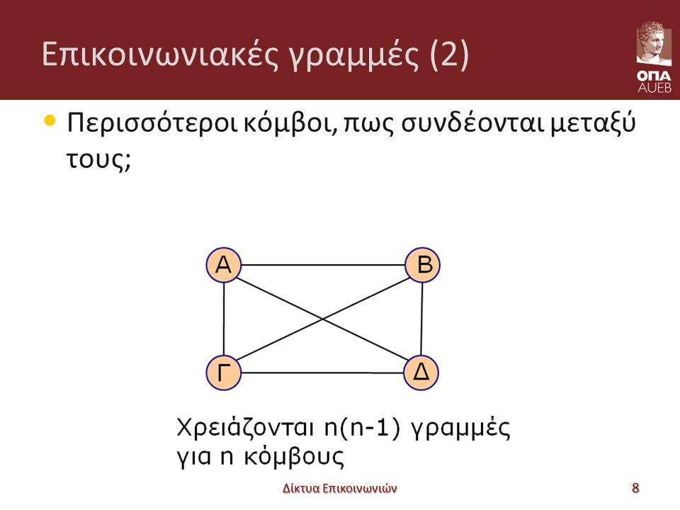 Επικοινωνιακές γραμμές (2) Περισσότεροι κόμβοι, πως συνδέονται μεταξύ τους; Δίκτυα Επικοινωνιών 8
