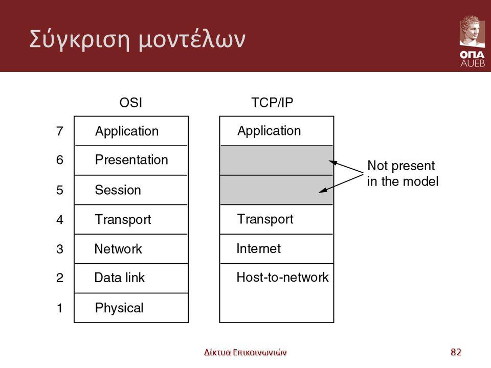 Σύγκριση μοντέλων Δίκτυα Επικοινωνιών 82