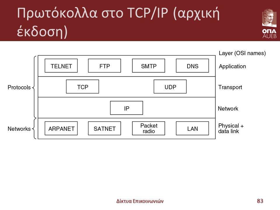 Πρωτόκολλα στο TCP/IP (αρχική έκδοση) Δίκτυα Επικοινωνιών 83