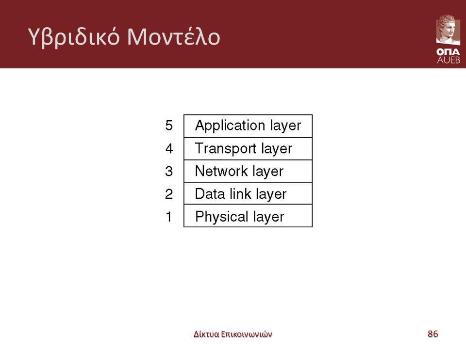 Υβριδικό Μοντέλο Δίκτυα Επικοινωνιών 86