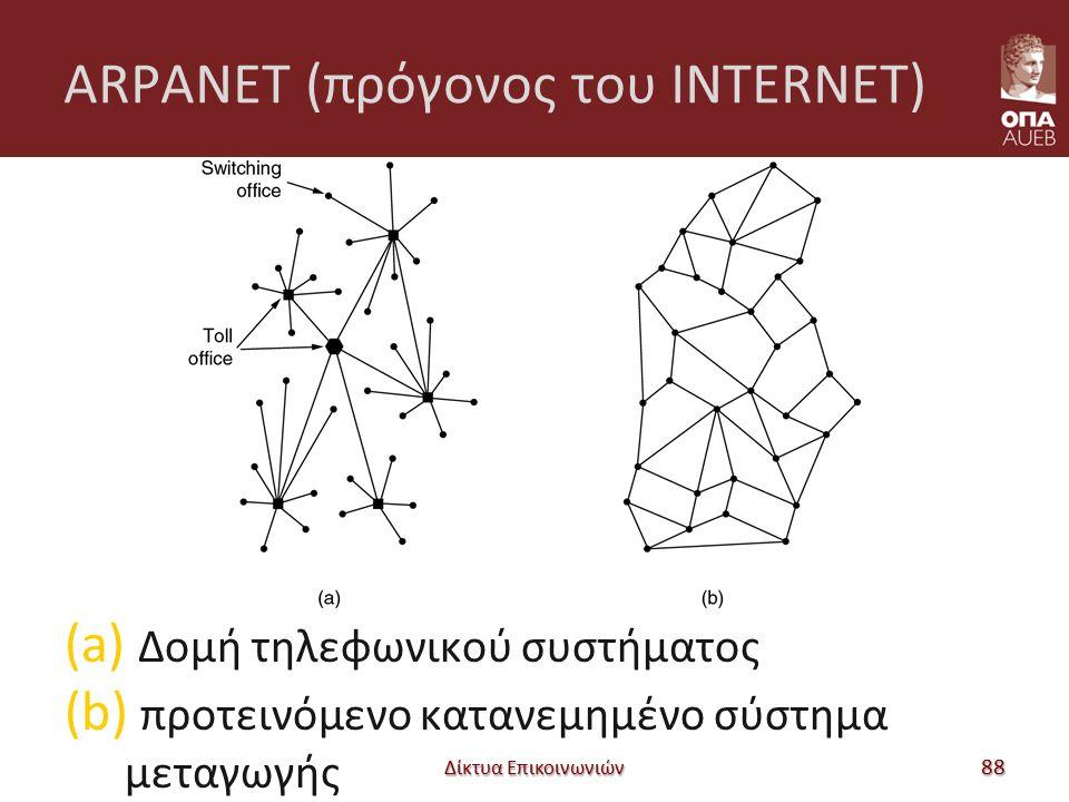 ARPANET (πρόγονος του INTERNET) (a) Δομή τηλεφωνικού συστήματος (b) προτεινόμενο κατανεμημένο σύστημα μεταγωγής Δίκτυα Επικοινωνιών 88