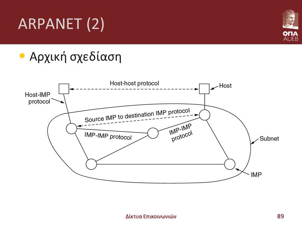 ARPANET (2) Αρχική σχεδίαση Δίκτυα Επικοινωνιών 89