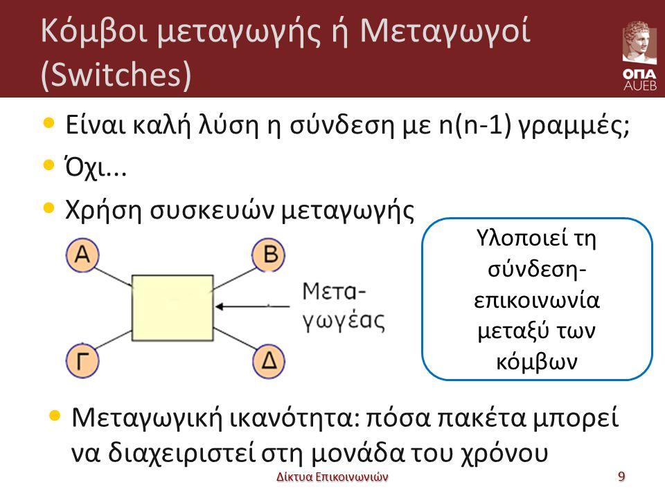 Κόμβοι μεταγωγής ή Μεταγωγοί (Switches) Είναι καλή λύση η σύνδεση με n(n-1) γραμμές; Όχι... Χρήση συσκευών μεταγωγής Δίκτυα Επικοινωνιών 9 Υλοποιεί τη