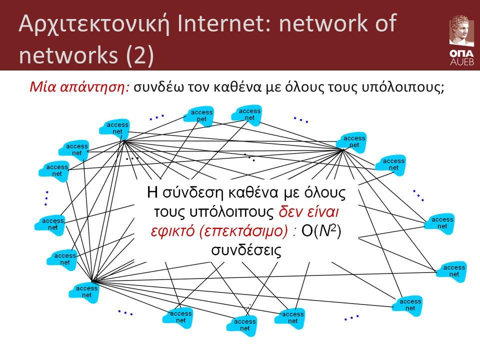 Αρχιτεκτονική Internet: network of networks (2) Μία απάντηση: συνδέω τον καθένα με όλους τους υπόλοιπους;
