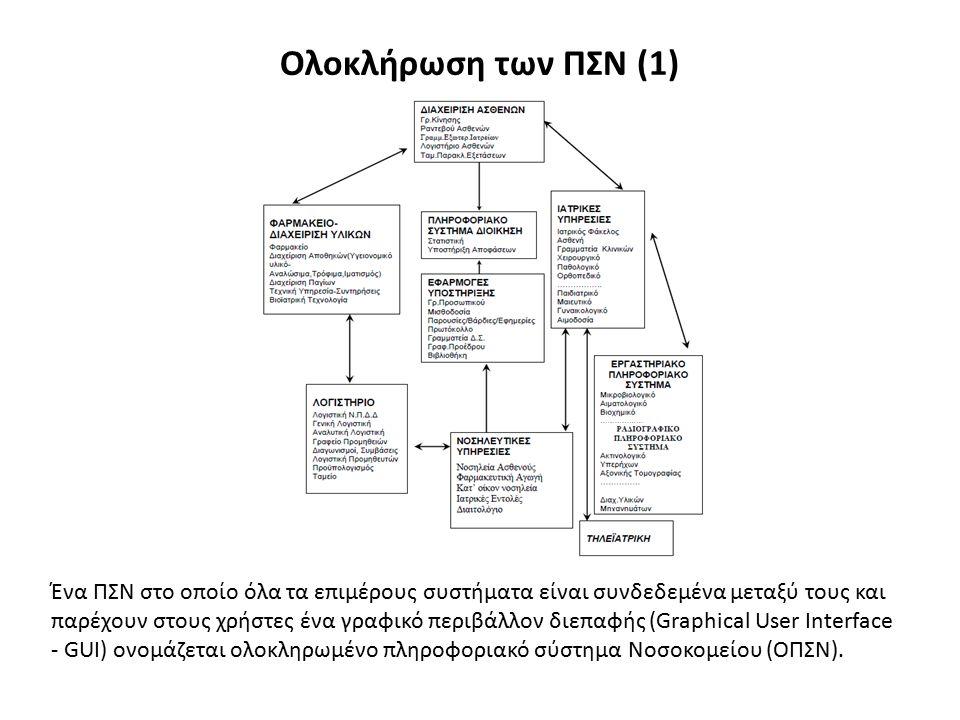 Ολοκλήρωση των ΠΣΝ (1) Ένα ΠΣΝ στο οποίο όλα τα επιμέρους συστήματα είναι συνδεδεμένα μεταξύ τους και παρέχουν στους χρήστες ένα γραφικό περιβάλλον διεπαφής (Graphical User Interface - GUI) ονομάζεται ολοκληρωμένο πληροφοριακό σύστημα Νοσοκομείου (ΟΠΣΝ).