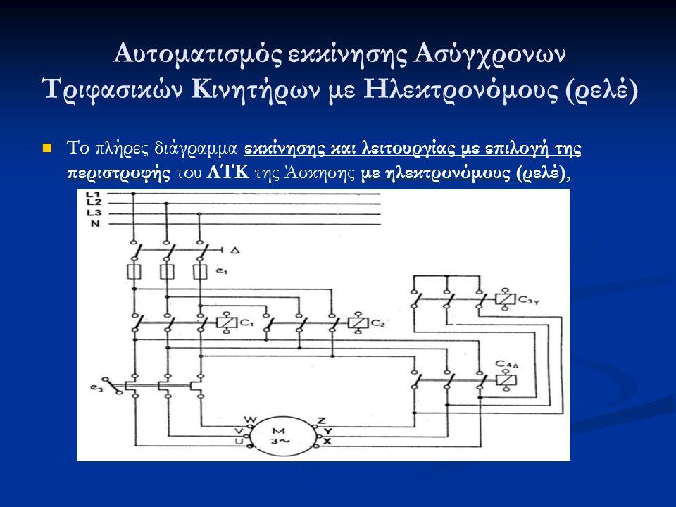 Αυτοματισμός εκκίνησης Ασύγχρονων Τριφασικών Κινητήρων με Ηλεκτρονόμους (ρελέ) Το πλήρες διάγραμμα εκκίνησης και λειτουργίας με επιλογή της περιστροφής του ΑΤΚ της Άσκησης με ηλεκτρονόμους (ρελέ),