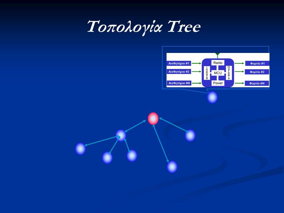 Τοπολογία Tree