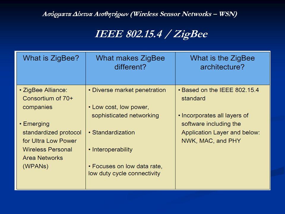 ΙΕΕΕ 802.15.4 / ZigBee Ασύρματα Δίκτυα Αισθητήρων (Wireless Sensor Networks – WSN)