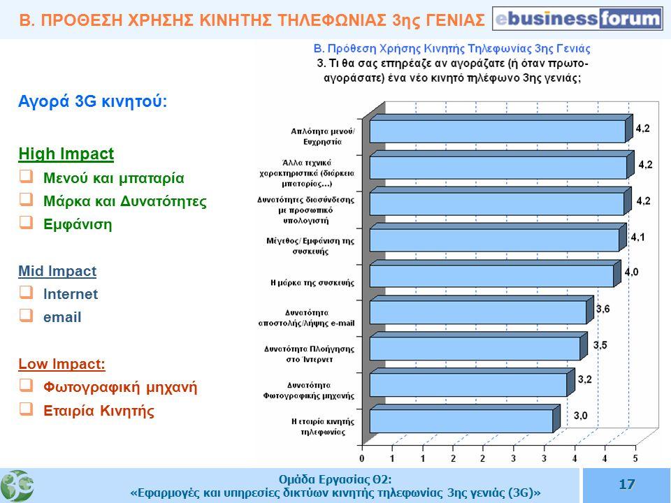 Ομάδα Εργασίας Θ2: «Εφαρμογές και υπηρεσίες δικτύων κινητής τηλεφωνίας 3ης γενιάς (3G)» 17 Β.