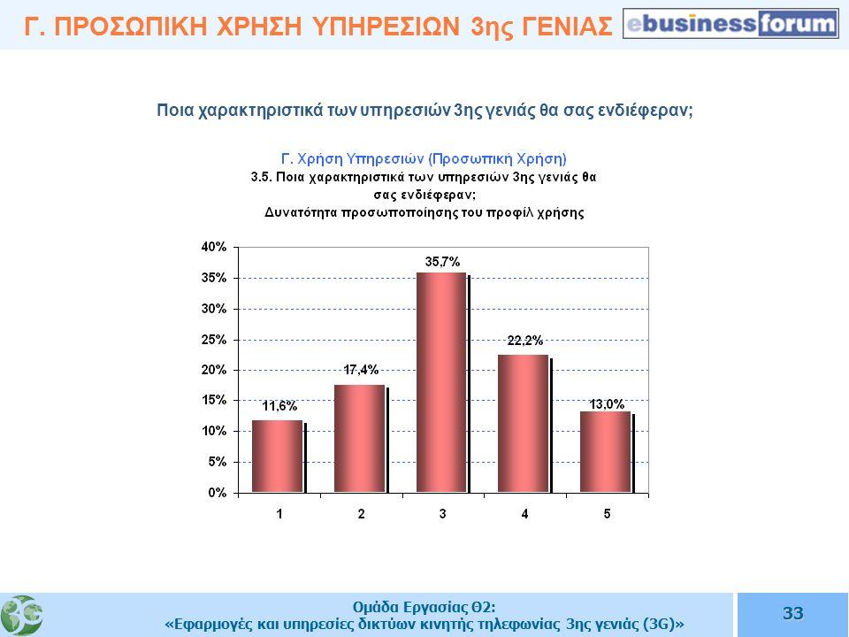 Ομάδα Εργασίας Θ2: «Εφαρμογές και υπηρεσίες δικτύων κινητής τηλεφωνίας 3ης γενιάς (3G)» 33 Γ.