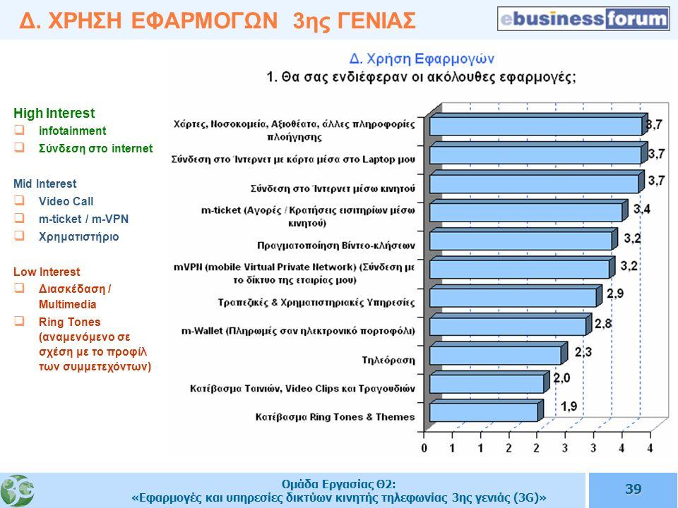 Ομάδα Εργασίας Θ2: «Εφαρμογές και υπηρεσίες δικτύων κινητής τηλεφωνίας 3ης γενιάς (3G)» 39 Δ.