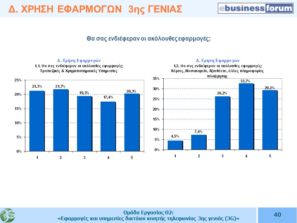 Ομάδα Εργασίας Θ2: «Εφαρμογές και υπηρεσίες δικτύων κινητής τηλεφωνίας 3ης γενιάς (3G)» 40 Δ.