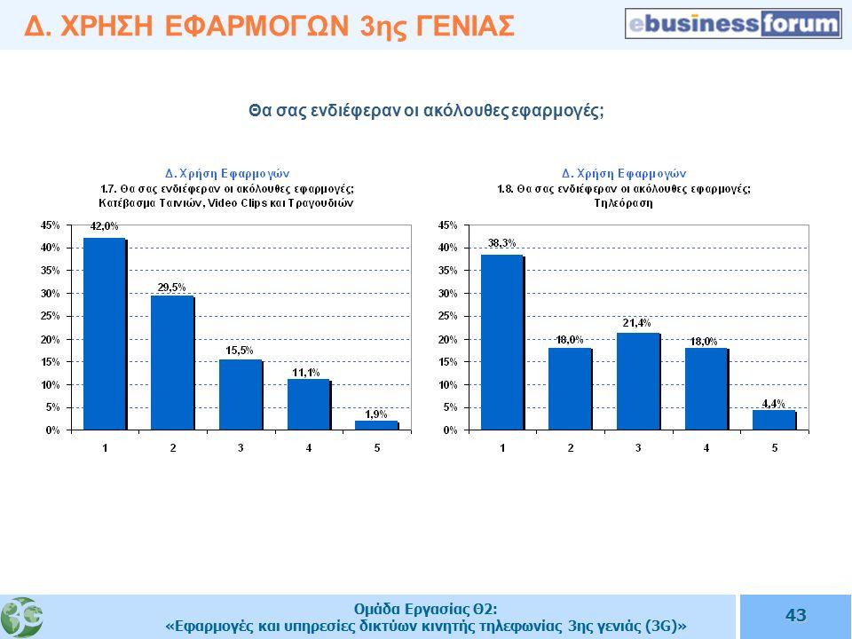 Ομάδα Εργασίας Θ2: «Εφαρμογές και υπηρεσίες δικτύων κινητής τηλεφωνίας 3ης γενιάς (3G)» 43 Δ.