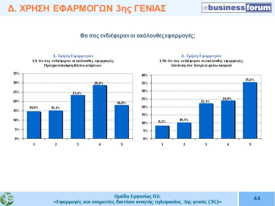 Ομάδα Εργασίας Θ2: «Εφαρμογές και υπηρεσίες δικτύων κινητής τηλεφωνίας 3ης γενιάς (3G)» 44 Δ.