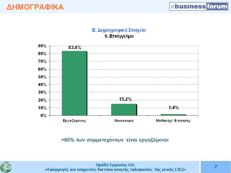 Ομάδα Εργασίας Θ2: «Εφαρμογές και υπηρεσίες δικτύων κινητής τηλεφωνίας 3ης γενιάς (3G)» 7 ΔΗΜΟΓΡΑΦΙΚΑ >80% των συμμετεχόντων είναι εργαζόμενοι