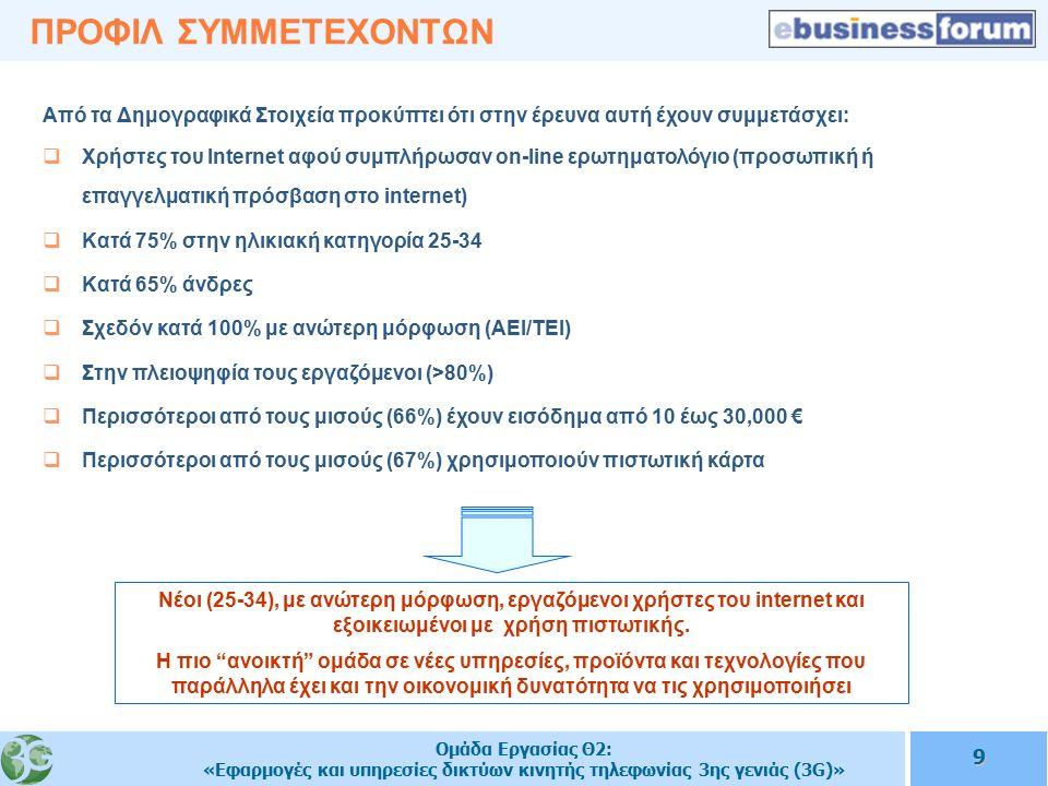 Ομάδα Εργασίας Θ2: «Εφαρμογές και υπηρεσίες δικτύων κινητής τηλεφωνίας 3ης γενιάς (3G)» 9 ΠΡΟΦΙΛ ΣΥΜΜΕΤΕΧΟΝΤΩΝ Από τα Δημογραφικά Στοιχεία προκύπτει ότι στην έρευνα αυτή έχουν συμμετάσχει:  Χρήστες του Internet αφού συμπλήρωσαν on-line ερωτηματολόγιο (προσωπική ή επαγγελματική πρόσβαση στο internet)  Κατά 75% στην ηλικιακή κατηγορία 25-34  Κατά 65% άνδρες  Σχεδόν κατά 100% με ανώτερη μόρφωση (ΑΕΙ/ΤΕΙ)  Στην πλειοψηφία τους εργαζόμενοι (>80%)  Περισσότεροι από τους μισούς (66%) έχουν εισόδημα από 10 έως 30,000 €  Περισσότεροι από τους μισούς (67%) χρησιμοποιούν πιστωτική κάρτα Νέοι (25-34), με ανώτερη μόρφωση, εργαζόμενοι χρήστες του internet και εξοικειωμένοι με χρήση πιστωτικής.