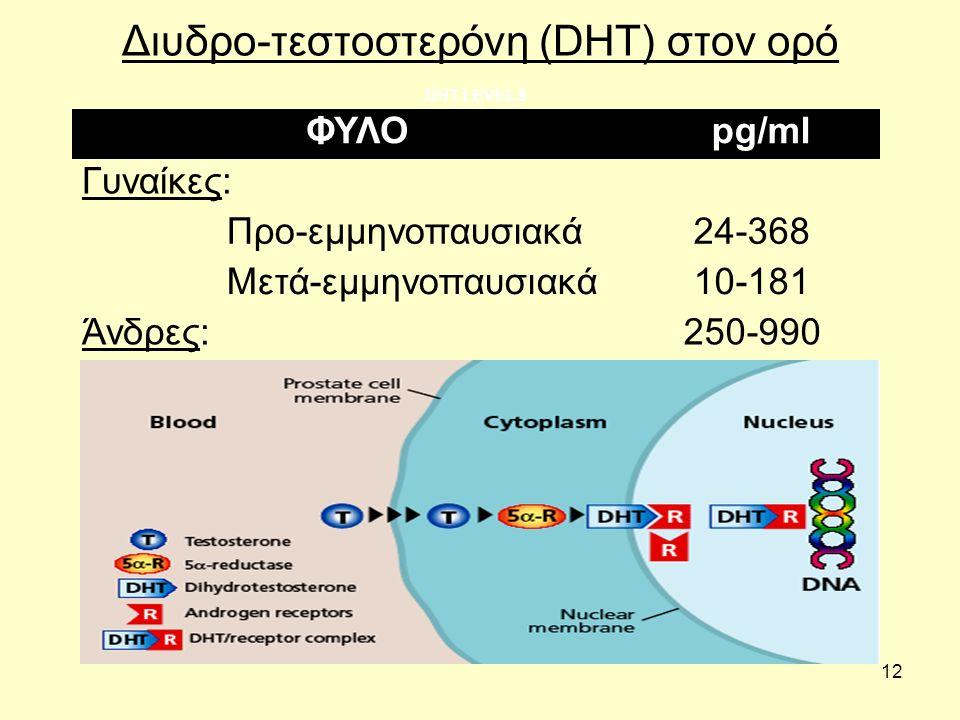 12 Διυδρο-τεστοστερόνη (DHT) στον ορό DHT LEVELS ΦΥΛΟpg/ml Γυναίκες: Προ-εμμηνοπαυσιακά 24-368 Μετά-εμμηνοπαυσιακά 10-181 Άνδρες: 250-990