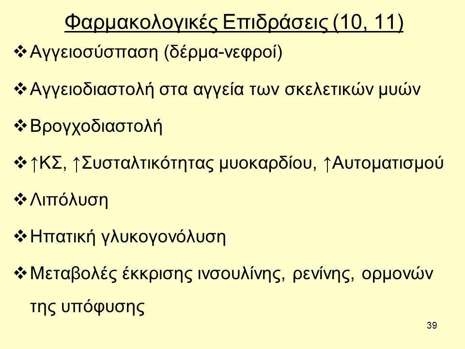 39 Φαρμακολογικές Επιδράσεις (10, 11)  Αγγειοσύσπαση (δέρμα-νεφροί)  Αγγειοδιαστολή στα αγγεία των σκελετικών μυών  Βρογχοδιαστολή  ↑ΚΣ, ↑Συσταλτικότητας μυοκαρδίου, ↑Αυτοματισμού  Λιπόλυση  Ηπατική γλυκογονόλυση  Μεταβολές έκκρισης ινσουλίνης, ρενίνης, ορμονών της υπόφυσης
