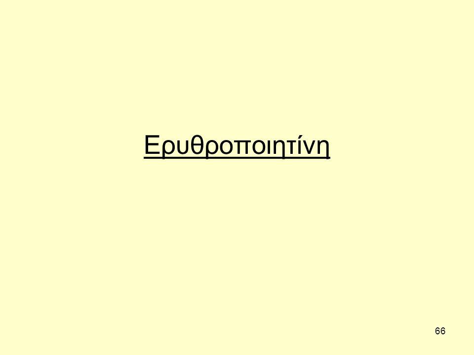 66 Ερυθροποιητίνη