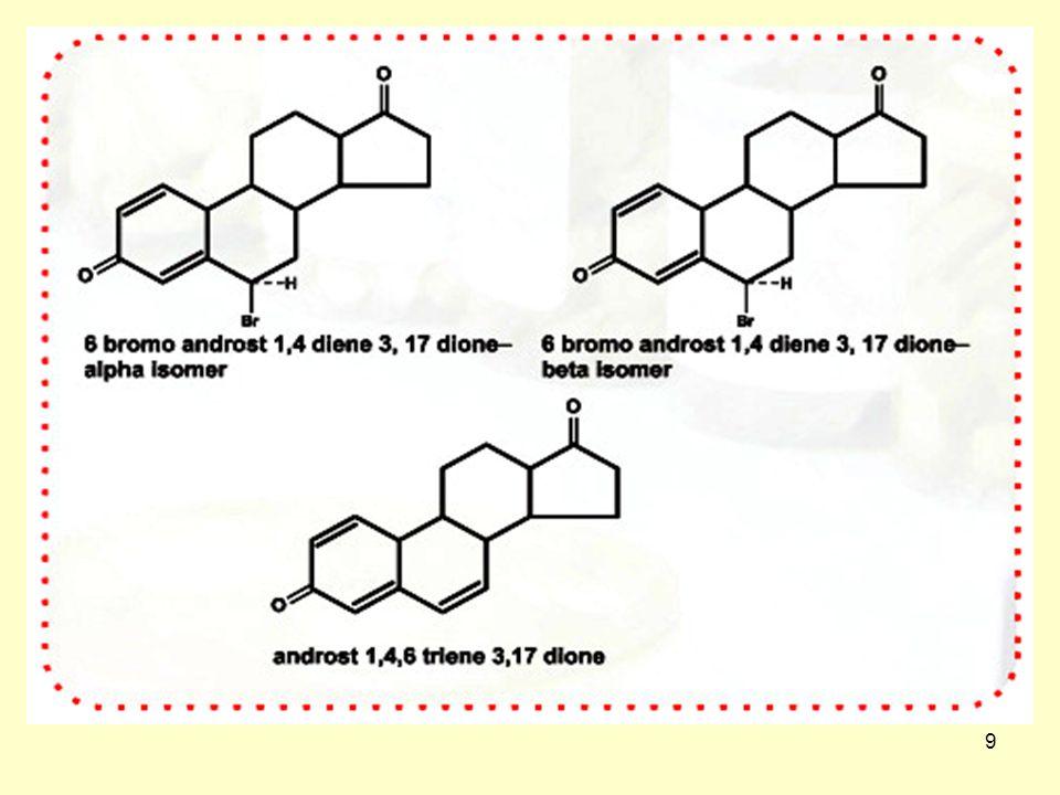10 ΑΝΑΒΟΛΙΚΑ-ΑΝΔΡΟΓΟΝΑ ΣΤΕΡΟΕΙΔΗ Η φυσική τεστοστερόνη παράγεται σε σημαντικά ποσά (2,5 - 10 mg ημερησίως) στους άνδρες, βρίσκεται όμως και σε μικρότερα ποσά στις γυναίκες, όπου επικρατεί η οιστραδιόλη (4).