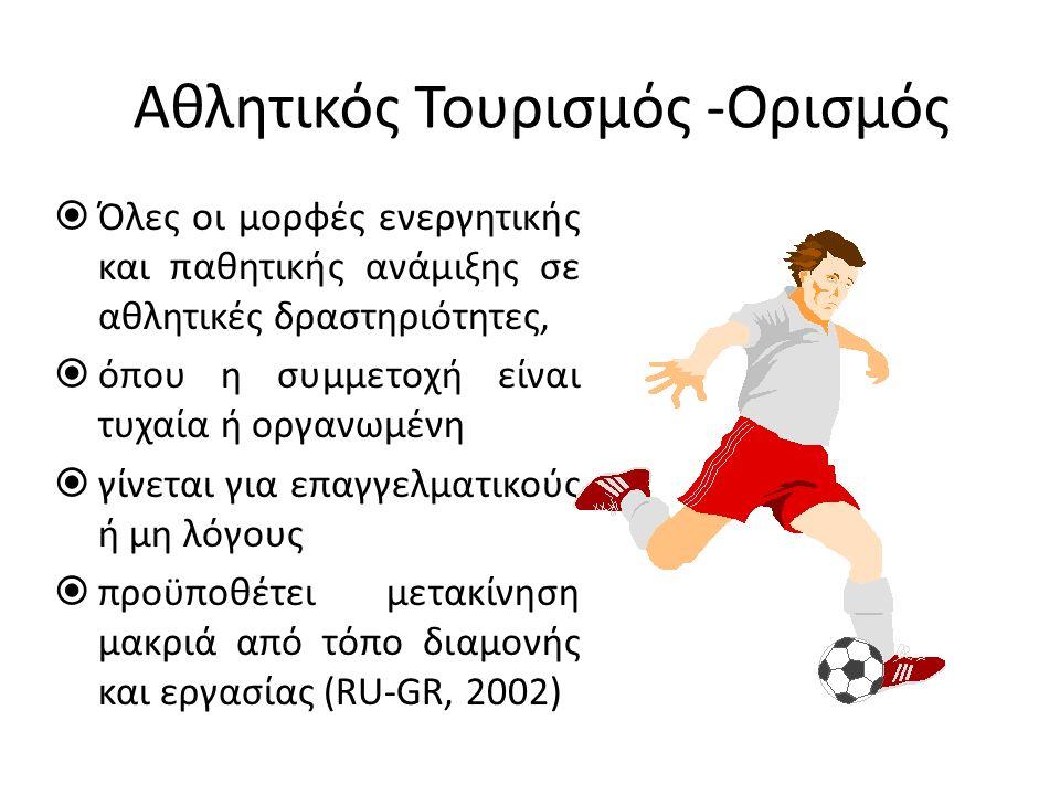 Αθλητικός Τουρισμός -Ορισμός  Όλες οι μορφές ενεργητικής και παθητικής ανάμιξης σε αθλητικές δραστηριότητες,  όπου η συμμετοχή είναι τυχαία ή οργανωμένη  γίνεται για επαγγελματικούς ή μη λόγους  προϋποθέτει μετακίνηση μακριά από τόπο διαμονής και εργασίας (RU-GR, 2002)