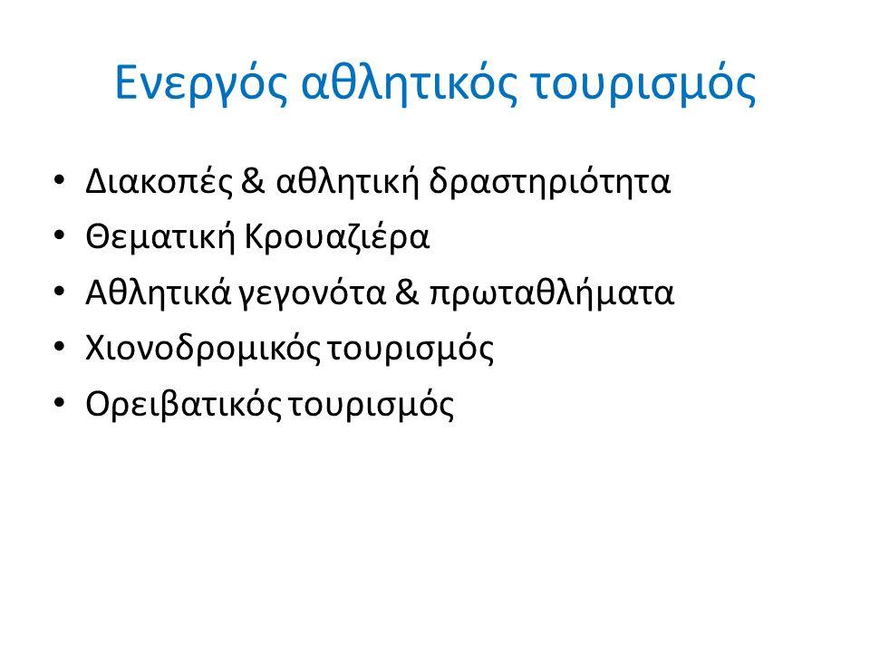 Σημείωμα Αναφοράς Copyright Πανεπιστήμιο Πατρών, Δήμητρα Παπαδημητρίου, Ph.D 2014.